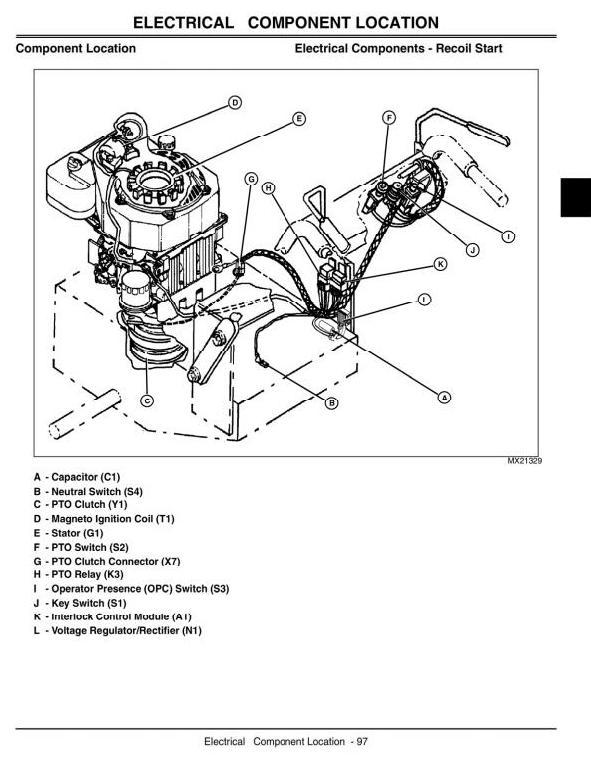 John Deere Commercial Walk-Behind Mower 7G18 (SN.020001-) Diagnostic, Repair Technical Service Manual (tm2220) - 1