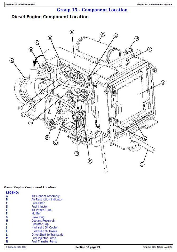 john deere x740, x744, x748, x749 select series tractors (north america)  technical service manual tm2350
