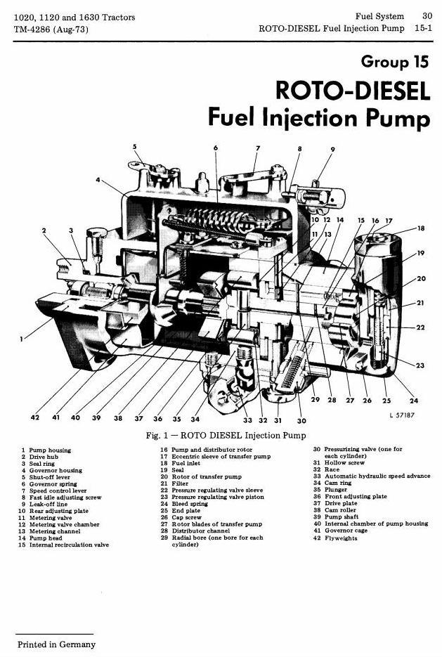 John Deere 1020, 1120, 1630 Tractors Technical Service ... on