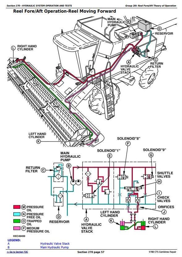 John Deere 9780 CTS Combines (SN. 000001 - 072799) Diagnostic and Repair Technical Manual (tm4635) - 1