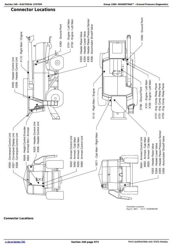 John Deere 9780 CTS Combines (European Version) Diagnosis and Tests Service Manual (tm4713) - 3