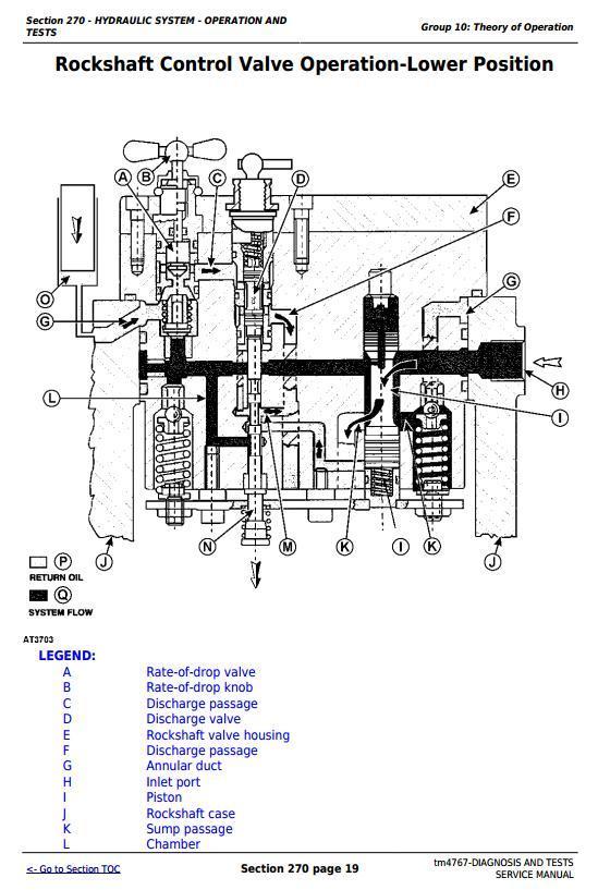 "John Deere Tractors 5310, 5410 and 5510 All Inclusive ... on john deere riding mower diagram, john deere 3020 diagram, john deere starters diagrams, john deere gt235 diagram, john deere repair diagrams, john deere 42"" deck diagrams, john deere electrical diagrams, john deere 345 diagram, john deere tractor wiring, john deere cylinder head, john deere chassis, john deere rear end diagrams, john deere 212 diagram, john deere power beyond diagram, john deere fuel gauge wiring, john deere voltage regulator wiring, john deere sabre mower belt diagram, john deere 310e backhoe problems, john deere fuse box diagram, john deere fuel system diagram,"
