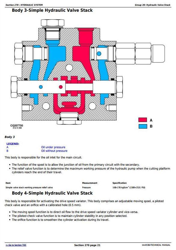 John Deere 1165, 1175 Combines (5.9L, 6.8L) , Diagnostic and Repair Technical Service Manual (tm4930) - 1