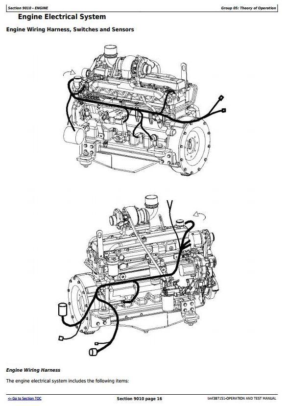 Timberjack 435, 430B Series II Knuckleboom Trailer Mount Log Loader Diagnostic Manual (tmf387151) - 3