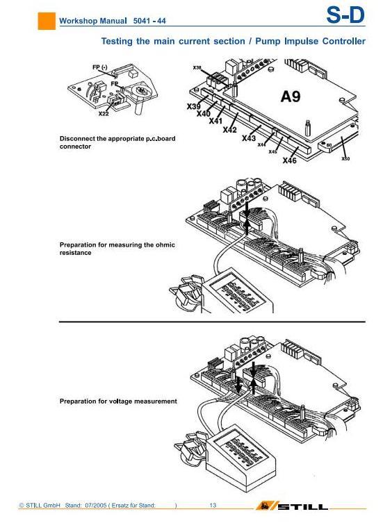 Still Electric Lift Truck R50-10, R50-12, R50-15 Series R5041, R5042, R5043, R5044 Workshop Manual - 1