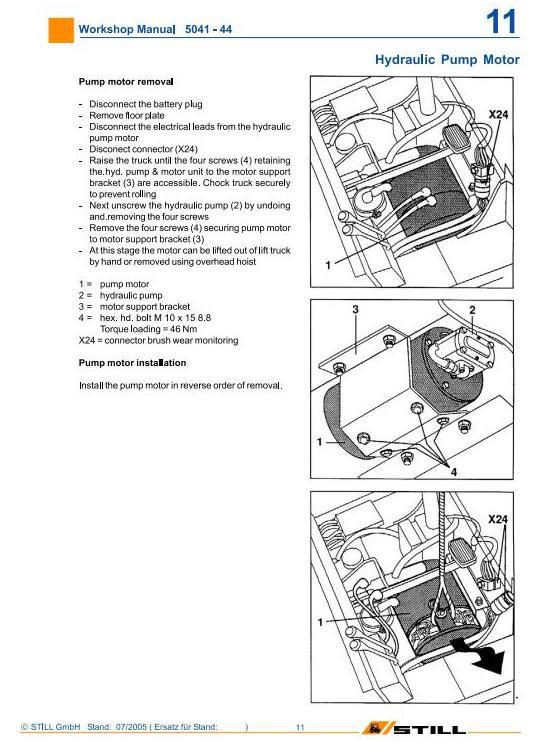 Still Electric Lift Truck R50-10, R50-12, R50-15 Series R5041, R5042, R5043, R5044 Workshop Manual - 2