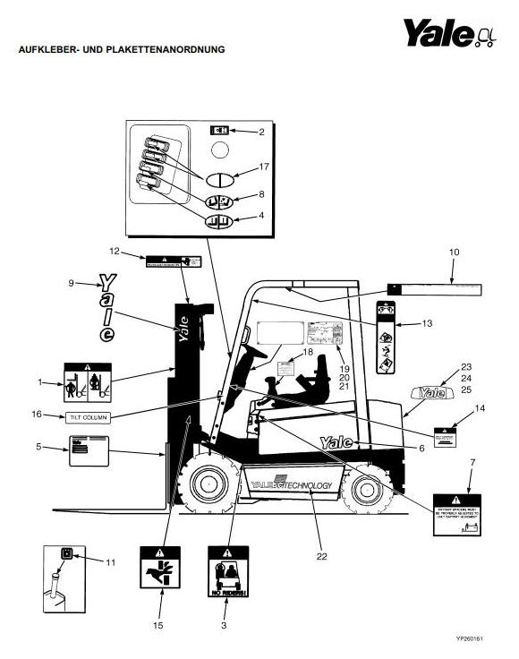 Yale ERP20ALF, ERP25ALF, ERP30ALF Electric Forklift Truck D216 Series Parts Manual (Europe) - 1