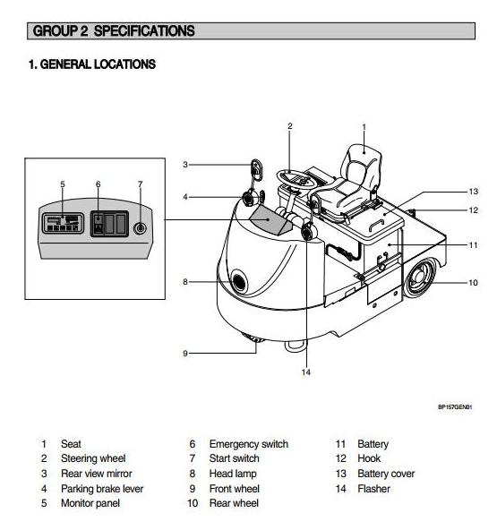 Hyundai 15PA-7, 40TA-7, 60TA-7 Electric towing Tractor Workshop Service Manual