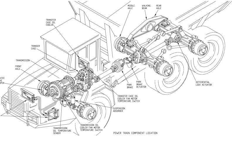 Dump Truck Diagram