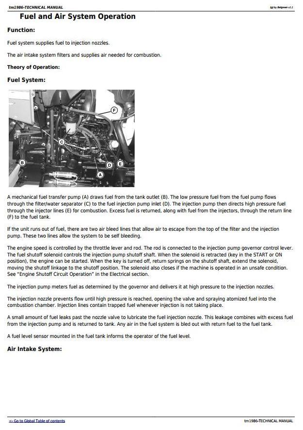 John Deere 4510, 4610, 4710 Compact Utility Tractors
