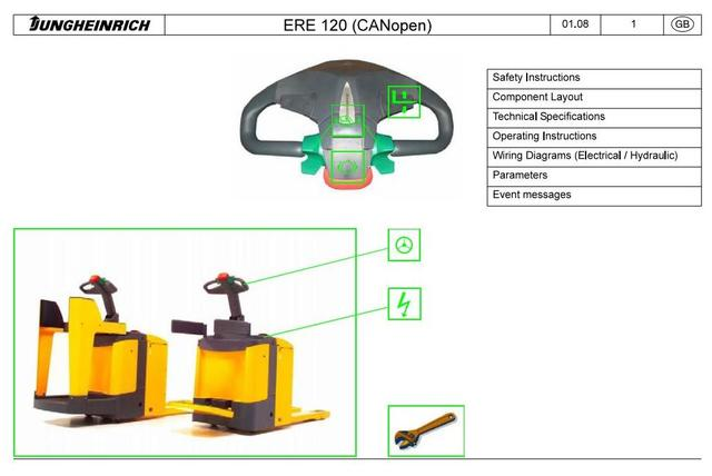 Jungheinrich ERE 120N (from 07.2009) Electric stacker (CAN Open) Workshop Service Manual